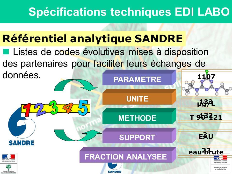 Spécifications techniques EDI LABO Référentiel analytique SANDRE Listes de codes évolutives mises à disposition des partenaires pour faciliter leurs é