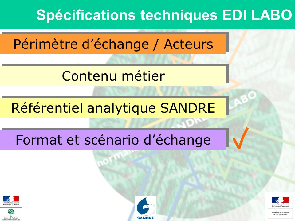 Périmètre déchange / Acteurs Spécifications techniques EDI LABO Contenu métier Référentiel analytique SANDRE Format et scénario déchange