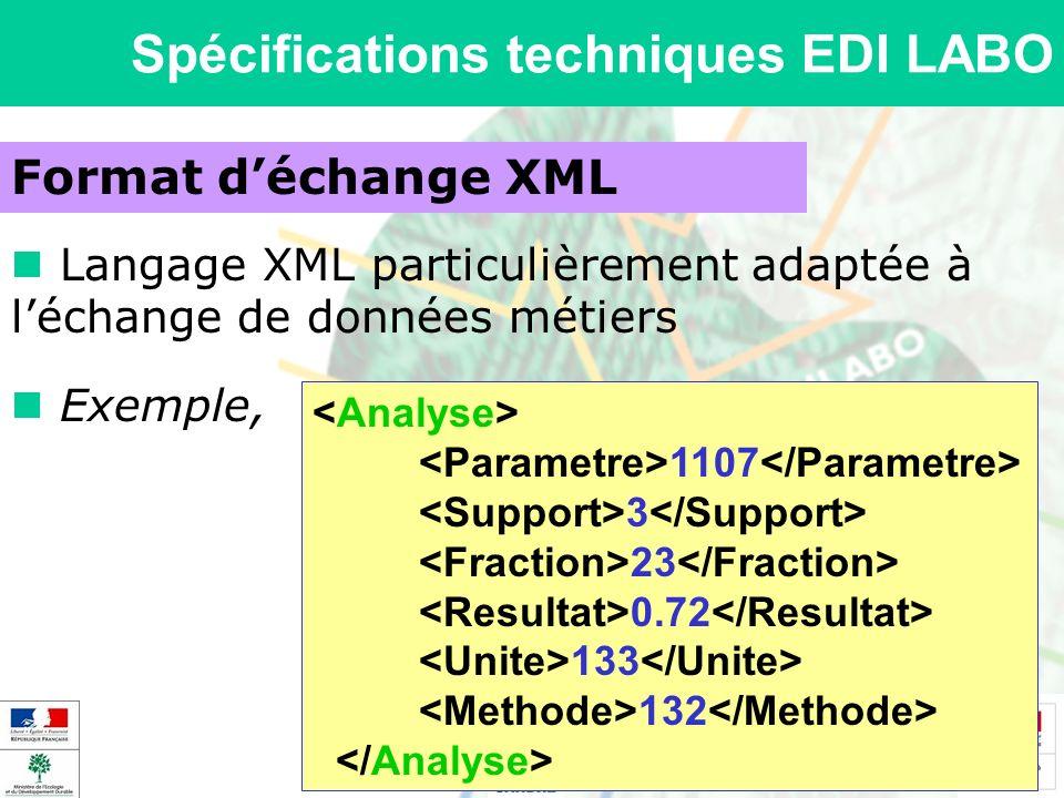 Spécifications techniques EDI LABO Format déchange XML Langage XML particulièrement adaptée à léchange de données métiers Exemple, 1107 3 23 0.72 133