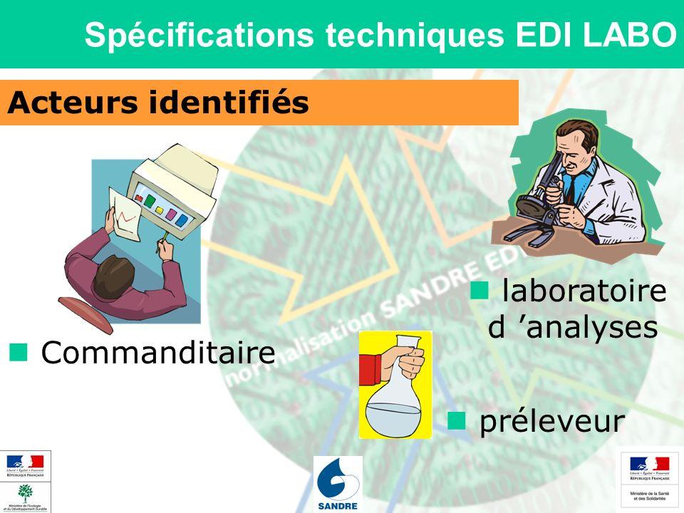 Acteurs identifiés Spécifications techniques EDI LABO Commanditaire laboratoire d analyses préleveur