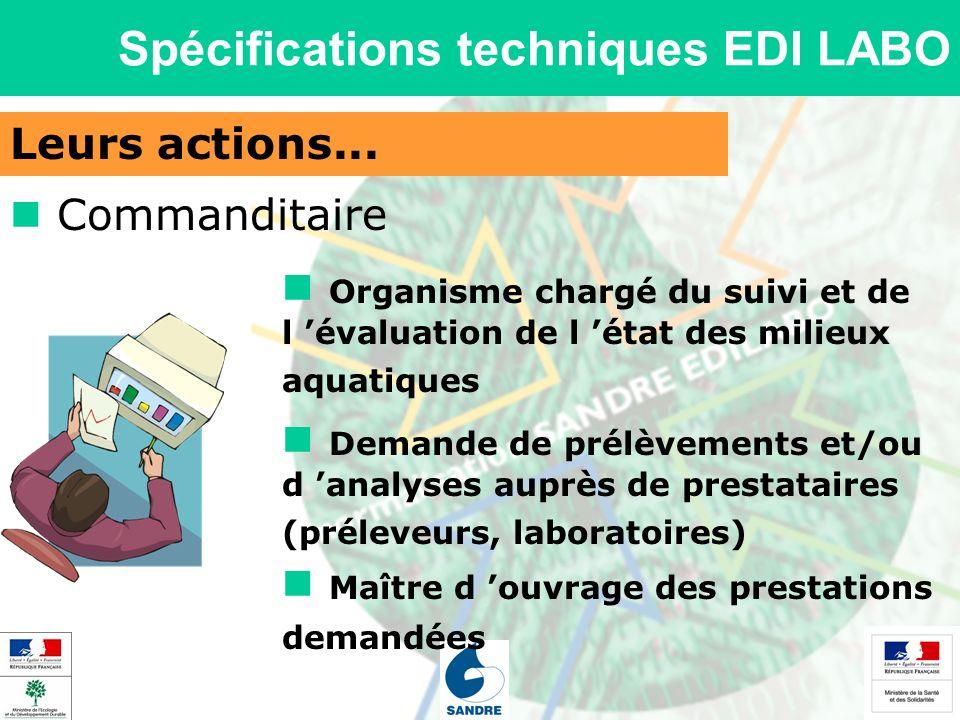 Leurs actions... Spécifications techniques EDI LABO Commanditaire Organisme chargé du suivi et de l évaluation de l état des milieux aquatiques Demand
