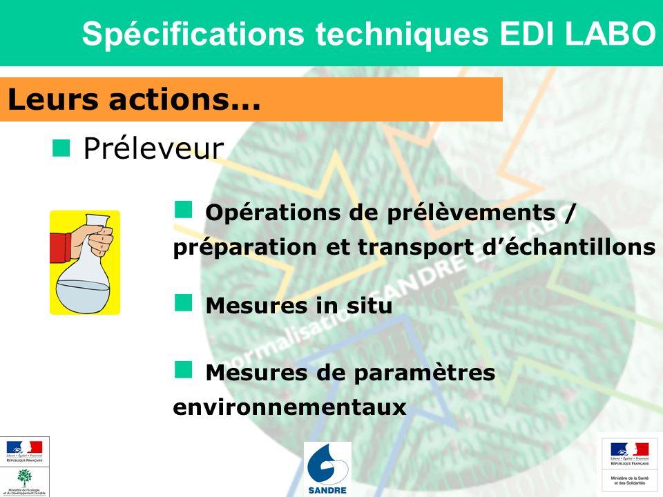 Leurs actions... Spécifications techniques EDI LABO Préleveur Mesures in situ Opérations de prélèvements / préparation et transport déchantillons Mesu