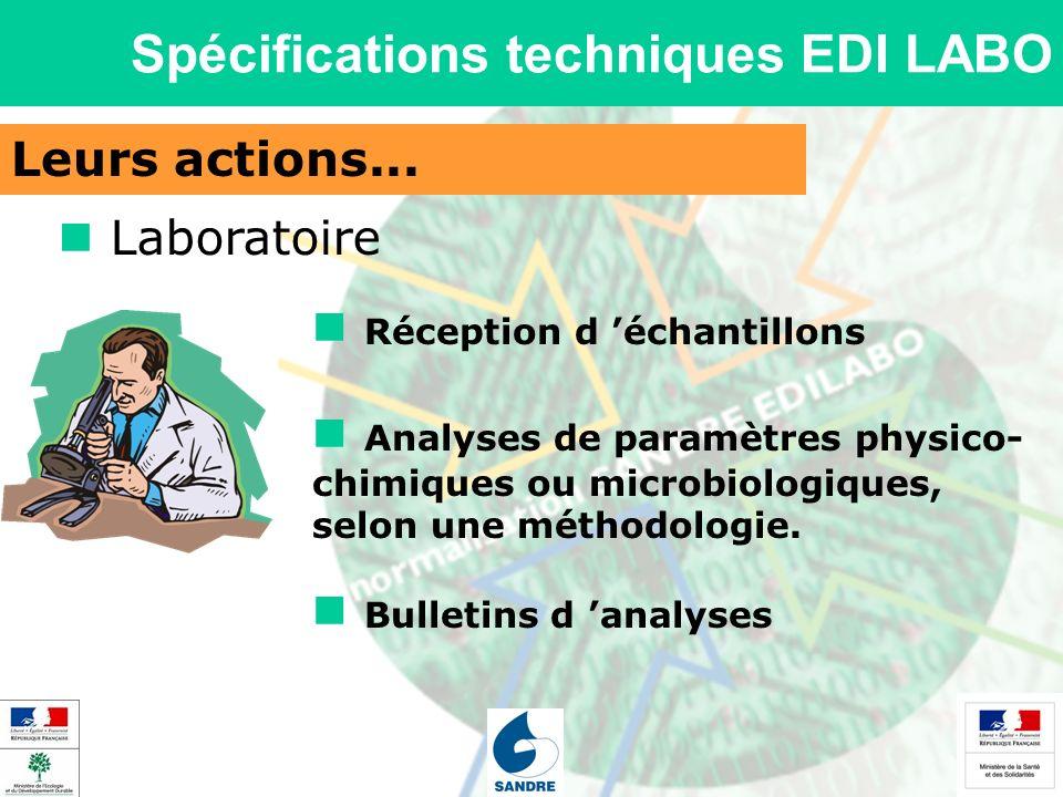 Leurs actions... Spécifications techniques EDI LABO Laboratoire Analyses de paramètres physico- chimiques ou microbiologiques, selon une méthodologie.