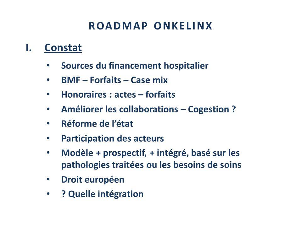 ROADMAP ONKELINX I.Constat Sources du financement hospitalier BMF – Forfaits – Case mix Honoraires : actes – forfaits Améliorer les collaborations – C