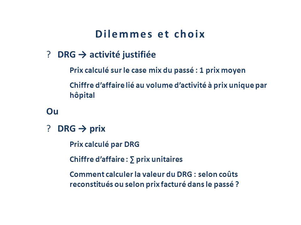Dilemmes et choix ?DRG activité justifiée Prix calculé sur le case mix du passé : 1 prix moyen Chiffre daffaire lié au volume dactivité à prix unique