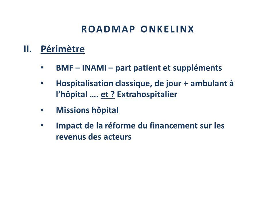 ROADMAP ONKELINX II.Périmètre BMF – INAMI – part patient et suppléments Hospitalisation classique, de jour + ambulant à lhôpital …. et ? Extrahospital