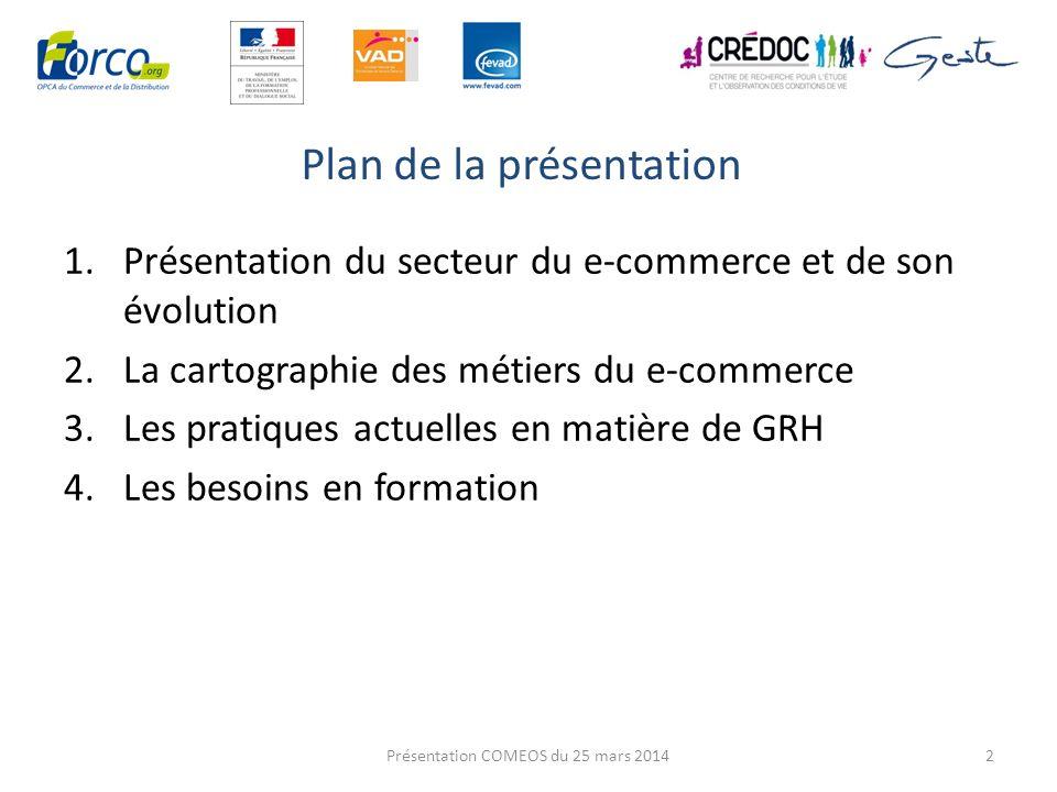 Plan de la présentation 1.Présentation du secteur du e-commerce et de son évolution 2.La cartographie des métiers du e-commerce 3.Les pratiques actuel