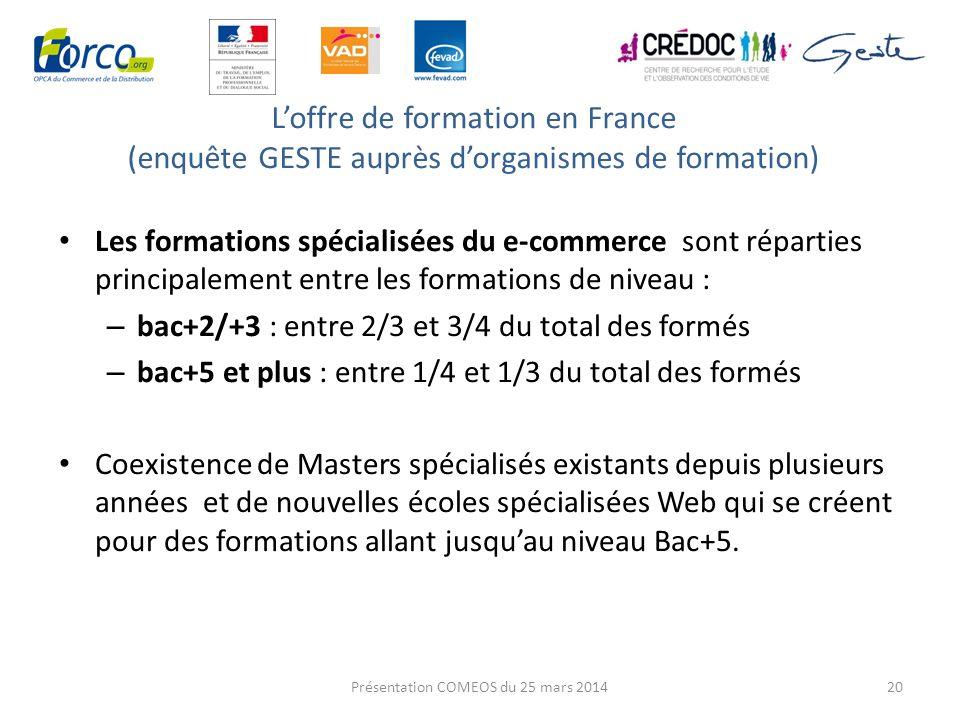 Loffre de formation en France (enquête GESTE auprès dorganismes de formation) 20 Les formations spécialisées du e-commerce sont réparties principaleme