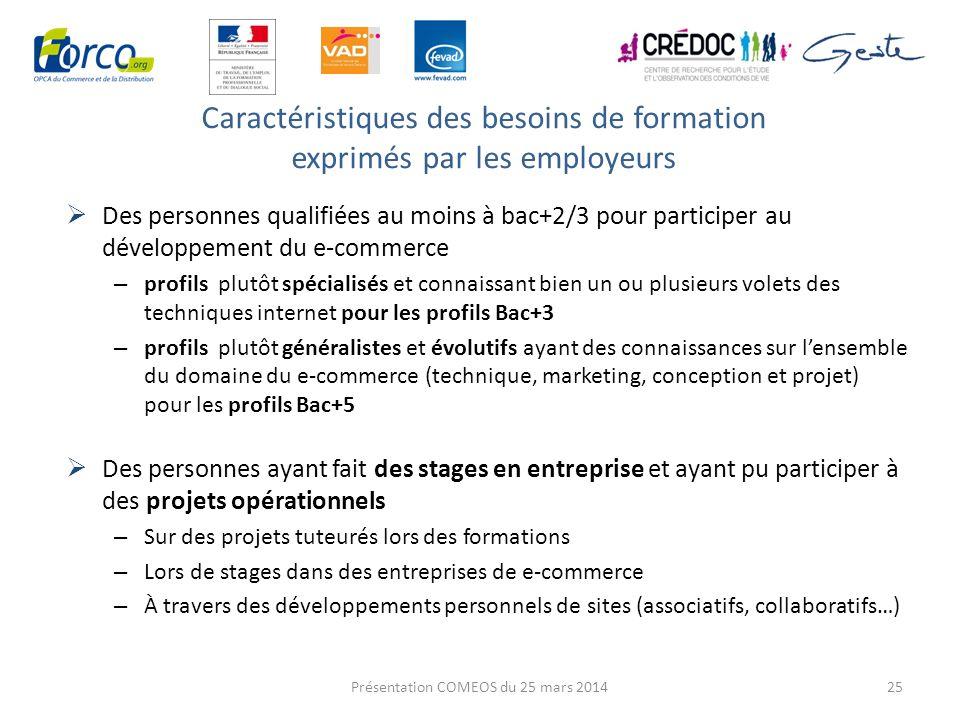 Caractéristiques des besoins de formation exprimés par les employeurs 25 Des personnes qualifiées au moins à bac+2/3 pour participer au développement