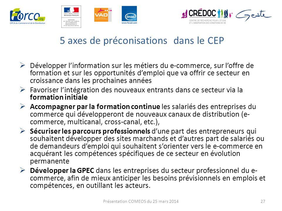5 axes de préconisations dans le CEP 27 Développer linformation sur les métiers du e-commerce, sur loffre de formation et sur les opportunités demploi