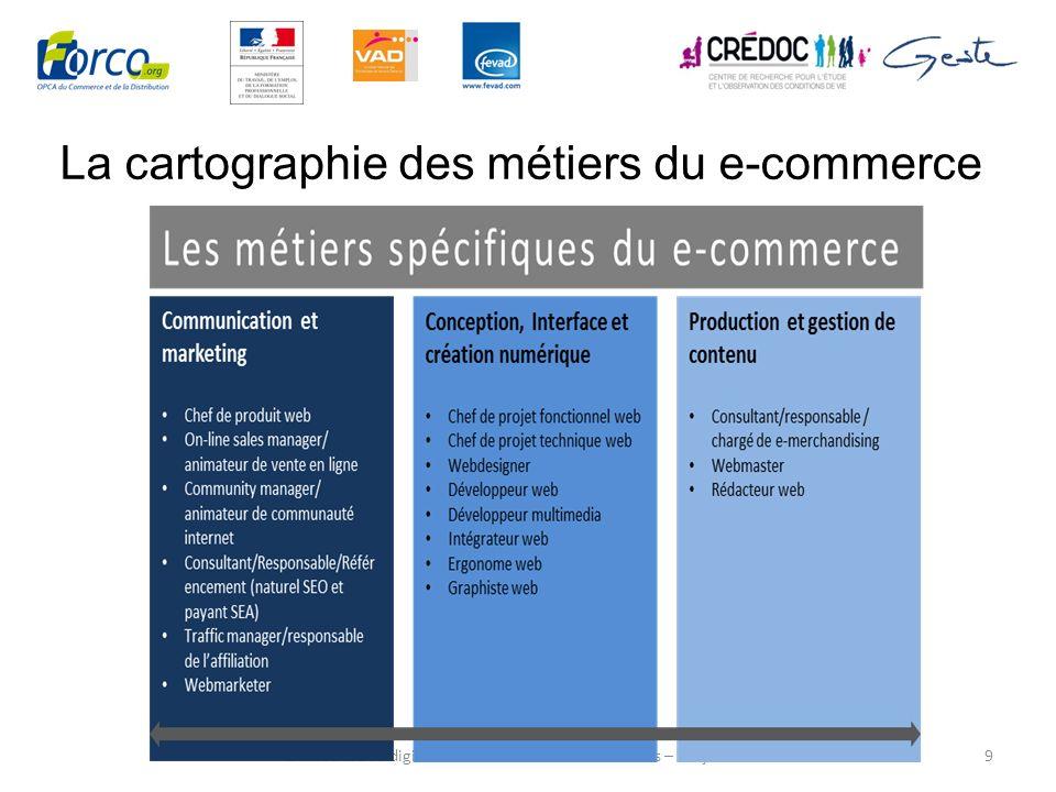 La cartographie des métiers du e-commerce 10Linfluence du digital sur le commerce et ses métiers – 20 juin 2013