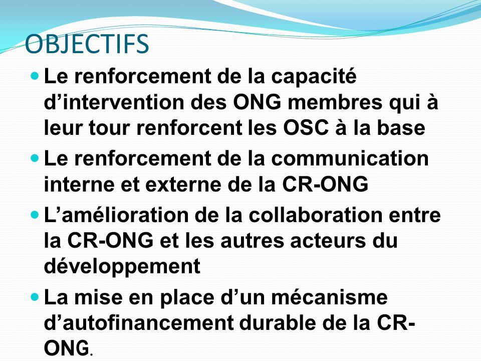 OBJECTIFS Le renforcement de la capacité dintervention des ONG membres qui à leur tour renforcent les OSC à la base Le renforcement de la communication interne et externe de la CR-ONG Lamélioration de la collaboration entre la CR-ONG et les autres acteurs du développement La mise en place dun mécanisme dautofinancement durable de la CR- ON G.