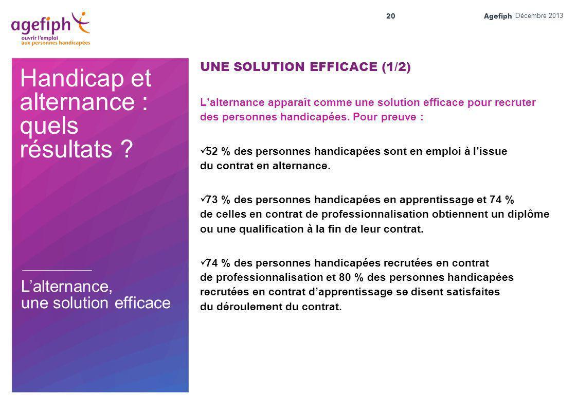 Agefiph 20 Handicap et alternance : quels résultats ? UNE SOLUTION EFFICACE (1/2) Lalternance apparaît comme une solution efficace pour recruter des p