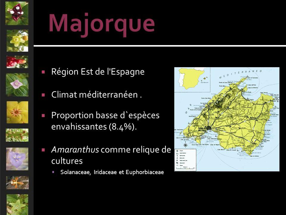 Région Est de l Espagne Climat méditerranéen. Proportion basse d`espèces envahissantes (8.4%).