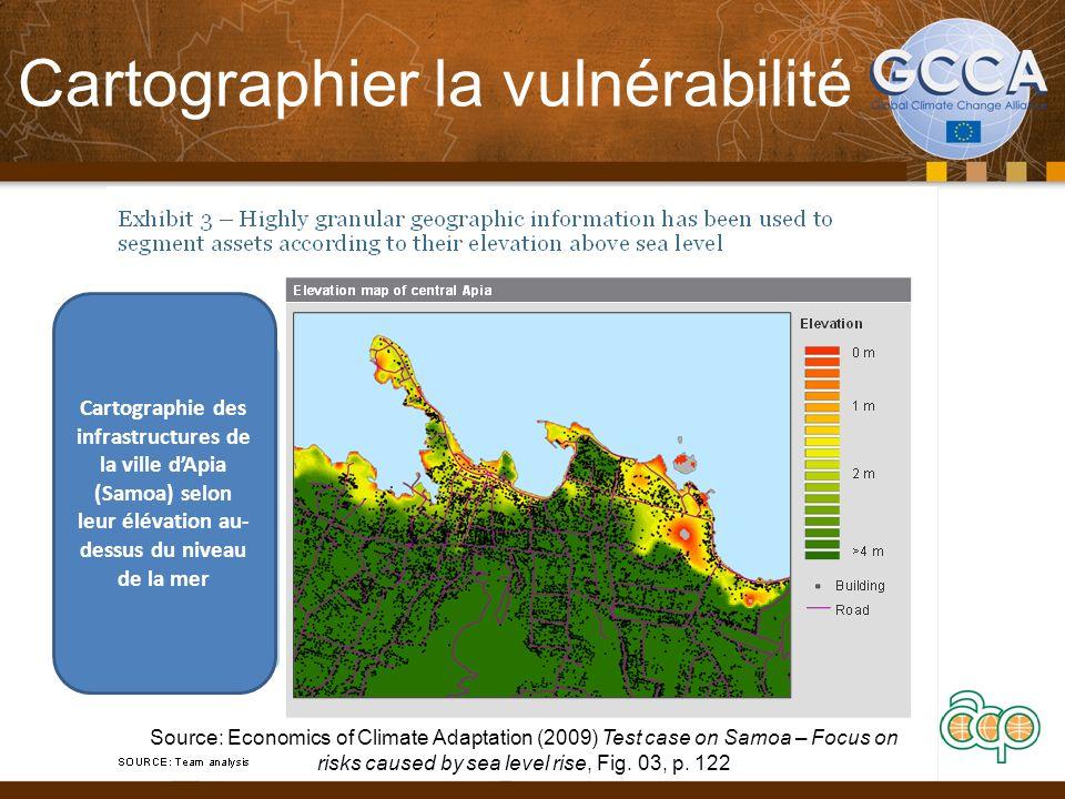 Cartographier la vulnérabilité Cartographie des infrastructures de la ville dApia (Samoa) selon leur élévation au- dessus du niveau de la mer Source: Economics of Climate Adaptation (2009) Test case on Samoa – Focus on risks caused by sea level rise, Fig.