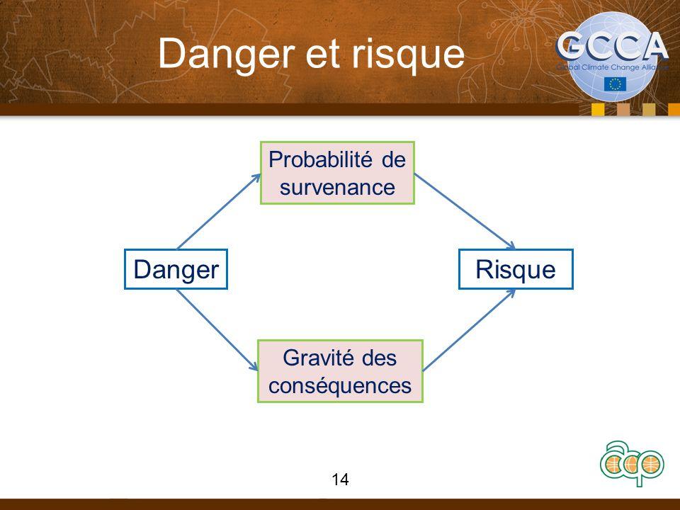 Danger et risque DangerRisque Probabilité de survenance Gravité des conséquences 14