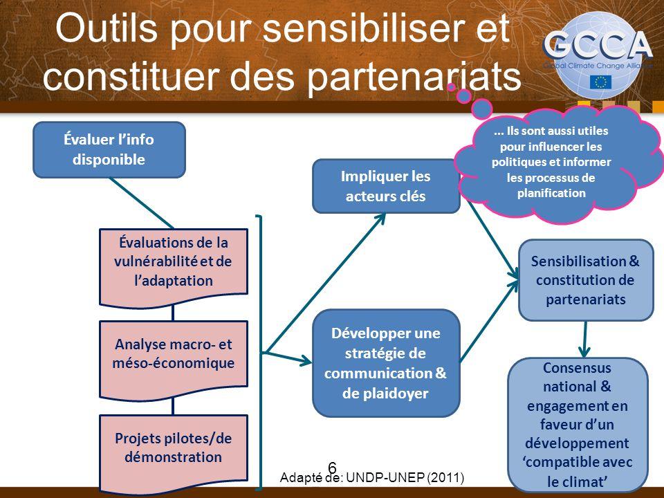 Outils pour sensibiliser et constituer des partenariats Évaluer linfo disponible Adapté de: UNDP-UNEP (2011) Évaluations de la vulnérabilité et de ladaptation Analyse macro- et méso-économique Projets pilotes/de démonstration Impliquer les acteurs clés Développer une stratégie de communication & de plaidoyer Consensus national & engagement en faveur dun développement compatible avec le climat Sensibilisation & constitution de partenariats...
