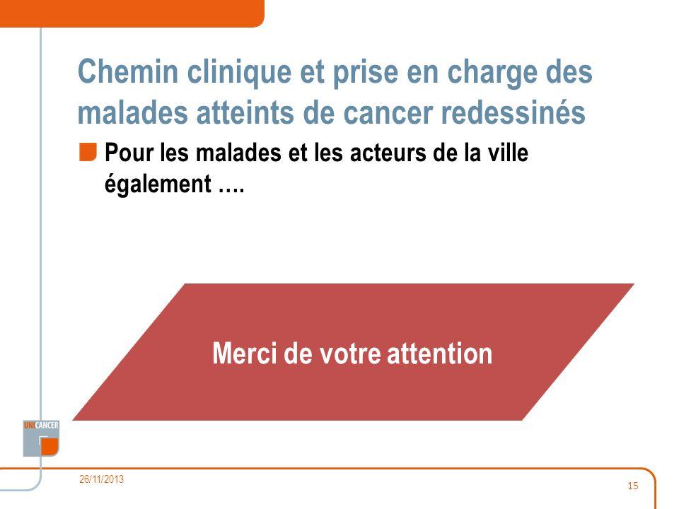 Chemin clinique et prise en charge des malades atteints de cancer redessinés Pour les malades et les acteurs de la ville également …. 26/11/2013 15 Me