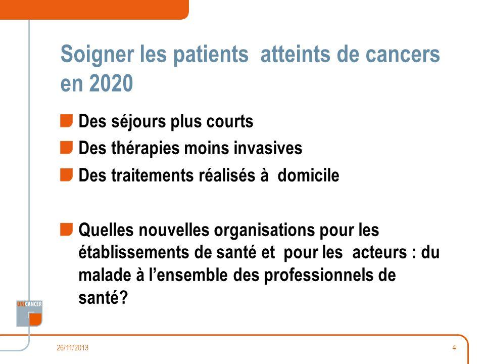 Soigner les patients atteints de cancers en 2020 Des séjours plus courts Des thérapies moins invasives Des traitements réalisés à domicile Quelles nou