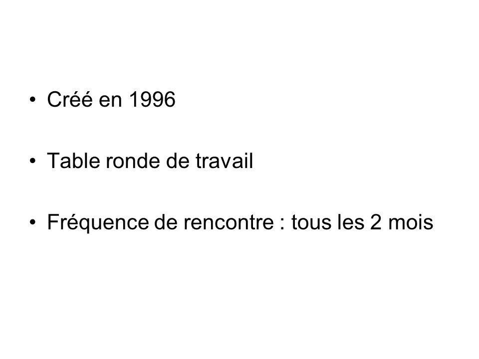 Créé en 1996 Table ronde de travail Fréquence de rencontre : tous les 2 mois