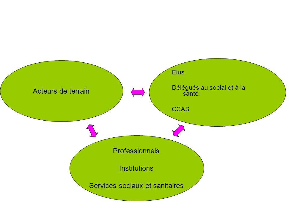 Acteurs de terrain Elus Délégués au social et à la santé CCAS Professionnels Institutions Services sociaux et sanitaires