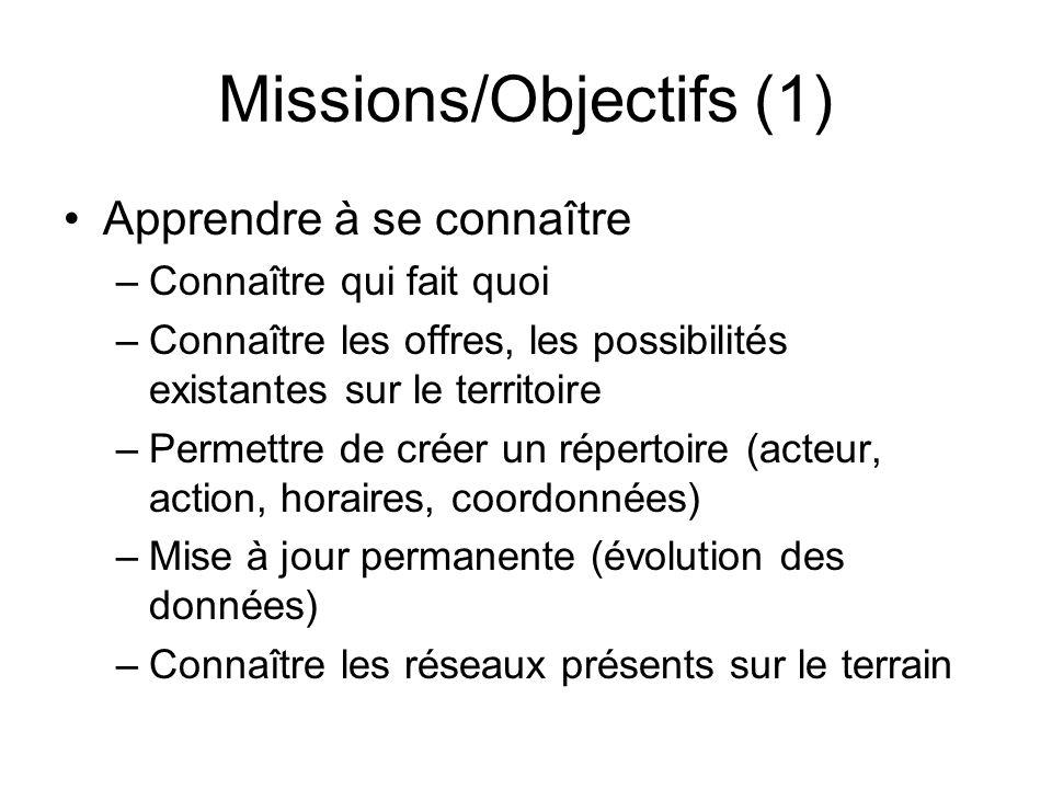 Missions/Objectifs (1) Apprendre à se connaître –Connaître qui fait quoi –Connaître les offres, les possibilités existantes sur le territoire –Permett
