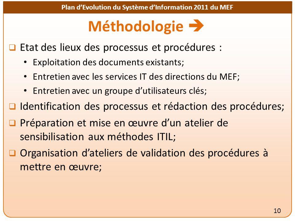 Plan dEvolution du Système dInformation 2011 du MEF Méthodologie Etat des lieux des processus et procédures : Exploitation des documents existants; En
