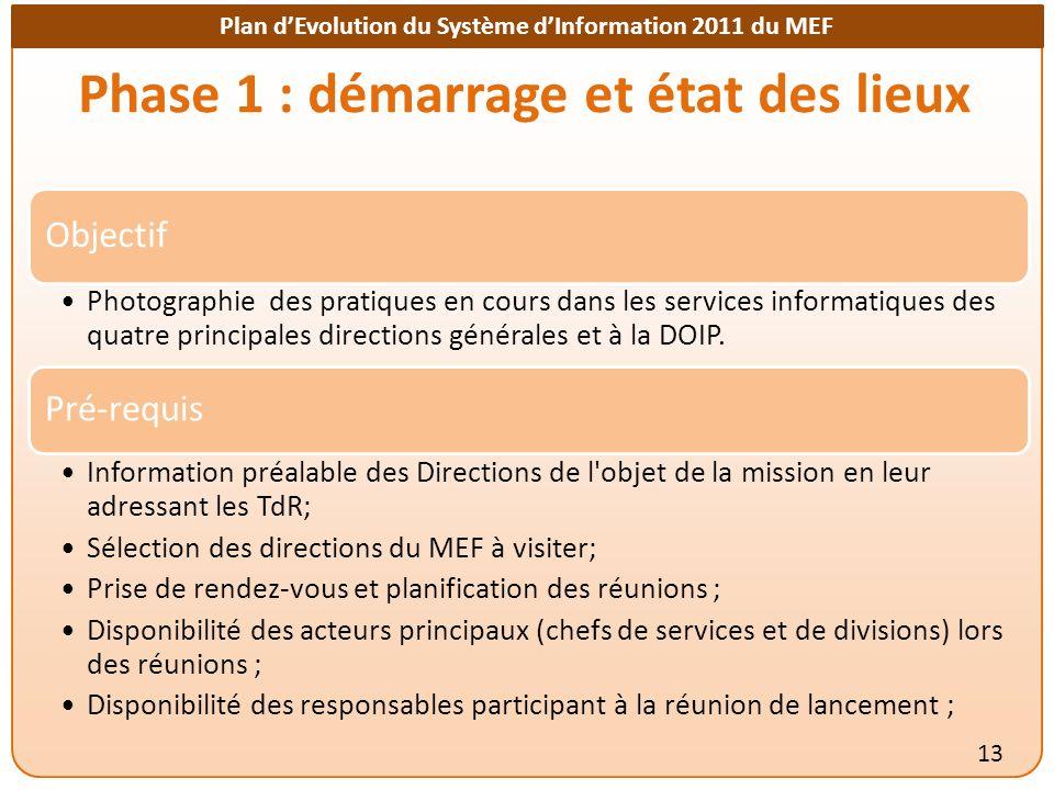 Plan dEvolution du Système dInformation 2011 du MEF Phase 1 : démarrage et état des lieux 13 Objectif Photographie des pratiques en cours dans les services informatiques des quatre principales directions générales et à la DOIP.
