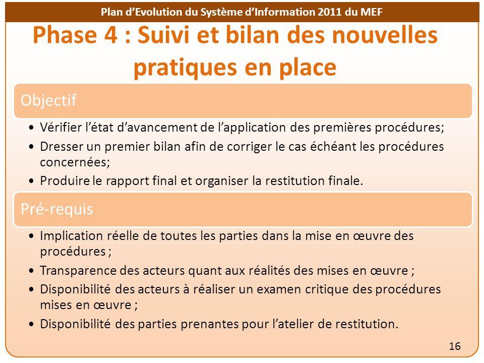 Plan dEvolution du Système dInformation 2011 du MEF Phase 4 : Suivi et bilan des nouvelles pratiques en place 16 Objectif Vérifier létat davancement d