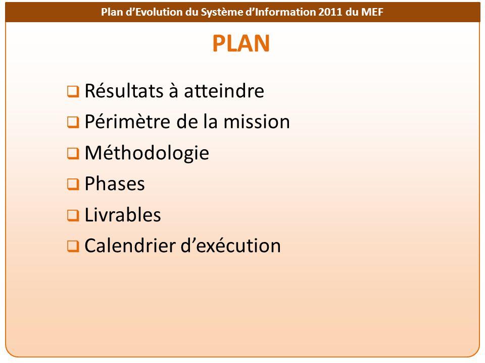 Plan dEvolution du Système dInformation 2011 du MEF PLAN Résultats à atteindre Périmètre de la mission Méthodologie Phases Livrables Calendrier dexécu