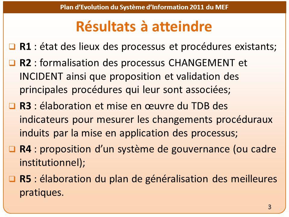 Plan dEvolution du Système dInformation 2011 du MEF Résultats à atteindre R1 : état des lieux des processus et procédures existants; R2 : formalisation des processus CHANGEMENT et INCIDENT ainsi que proposition et validation des principales procédures qui leur sont associées; R3 : élaboration et mise en œuvre du TDB des indicateurs pour mesurer les changements procéduraux induits par la mise en application des processus; R4 : proposition dun système de gouvernance (ou cadre institutionnel); R5 : élaboration du plan de généralisation des meilleures pratiques.