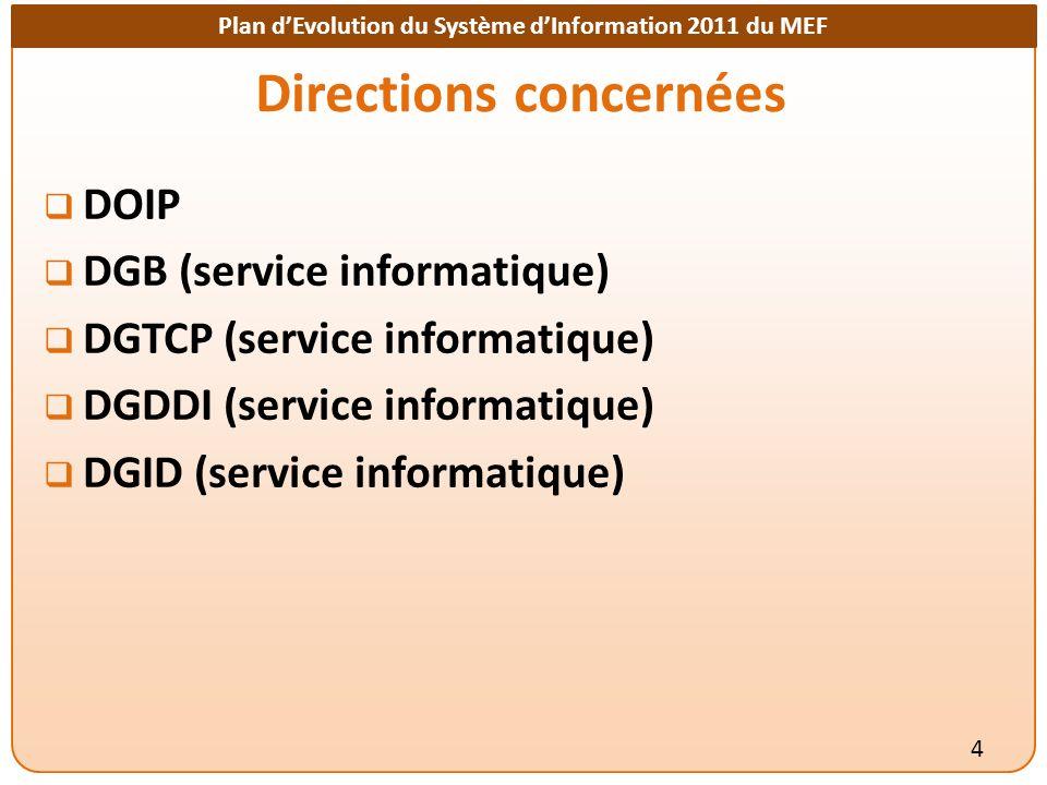 Plan dEvolution du Système dInformation 2011 du MEF Directions concernées DOIP DGB (service informatique) DGTCP (service informatique) DGDDI (service