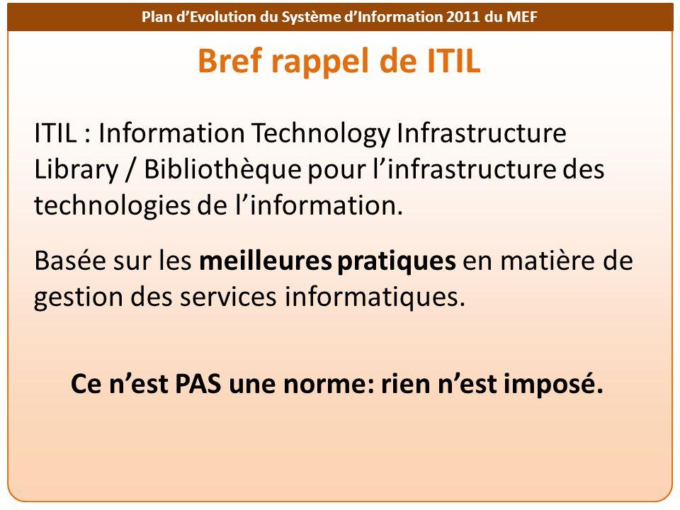 Plan dEvolution du Système dInformation 2011 du MEF Bref rappel de ITIL ITIL : Information Technology Infrastructure Library / Bibliothèque pour linfr