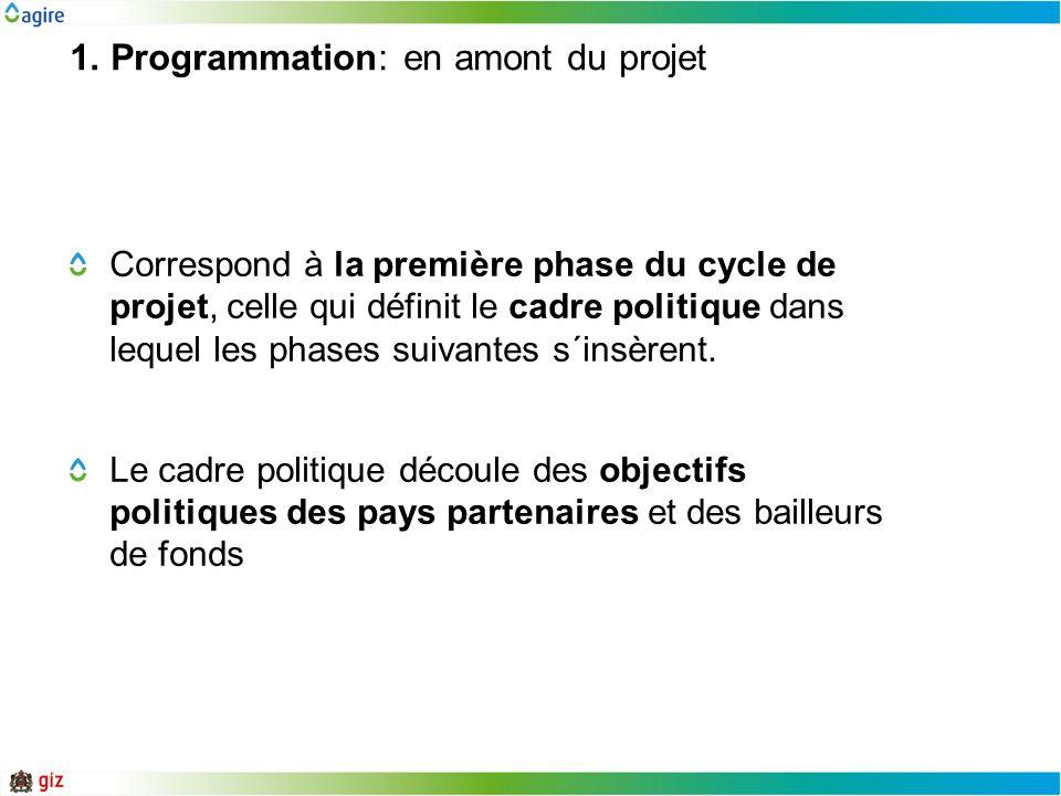 1. Programmation: en amont du projet Correspond à la première phase du cycle de projet, celle qui définit le cadre politique dans lequel les phases su