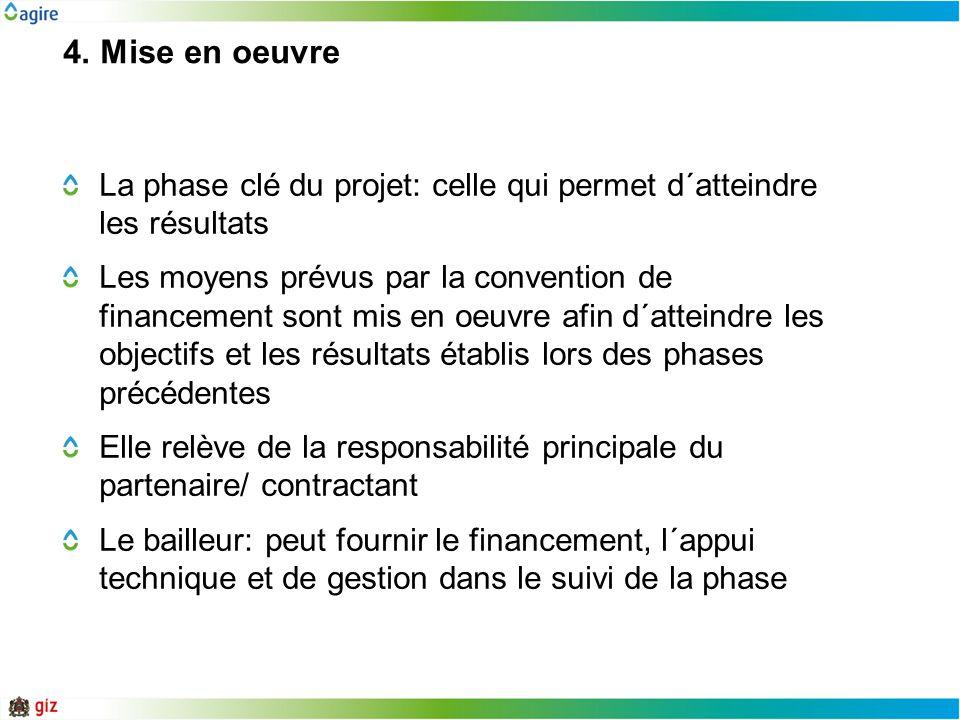 4. Mise en oeuvre La phase clé du projet: celle qui permet d´atteindre les résultats Les moyens prévus par la convention de financement sont mis en oe