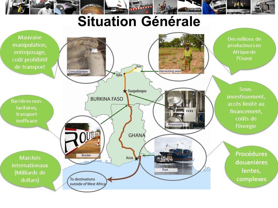 Situation Générale Des millions de producteurs en Afrique de lOuest Marchés internationaux (Milliards de dollars) Sous- investissement, accès limité a