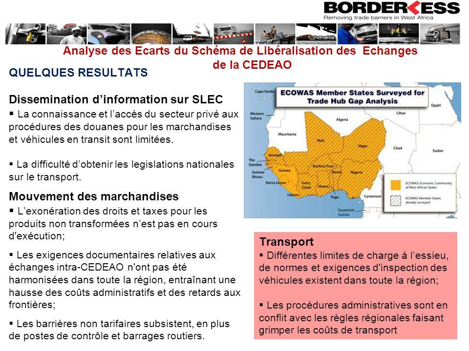 Analyse des Ecarts du Schéma de Libéralisation des Echanges de la CEDEAO QUELQUES RESULTATS Dissemination dinformation sur SLEC La connaissance et lac
