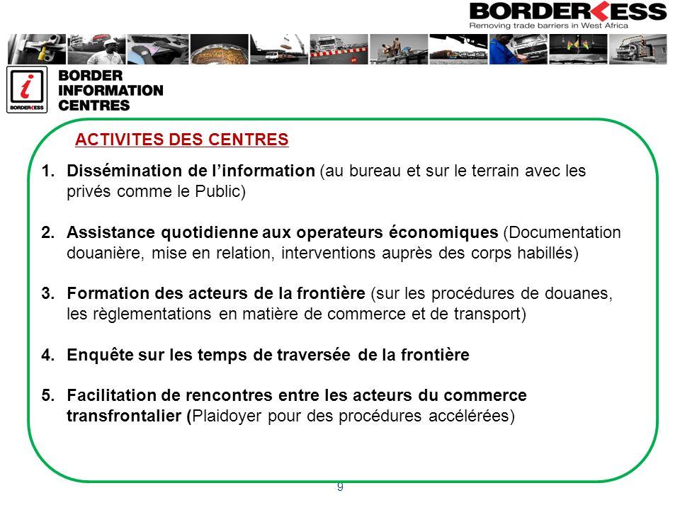 -Les procédures douanières et la documentation requise pour les marchandises (brochures); -La règlementation sur le transport et la documentation requise pour les véhicules, le chauffeur (Guide de conducteurs); -Les accords et divers protocoles de la CEDEAO et de lUEMOA sur le Commerce, le Transport et le Transit inter-Etat (Rapports et dépliants) DISSEMINATION DINFORMATIONS