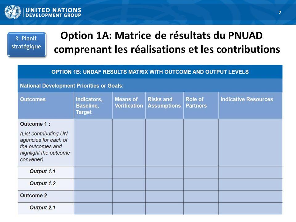 Normes internationales DM/OMD Établissement des priorités stratégiques 1.