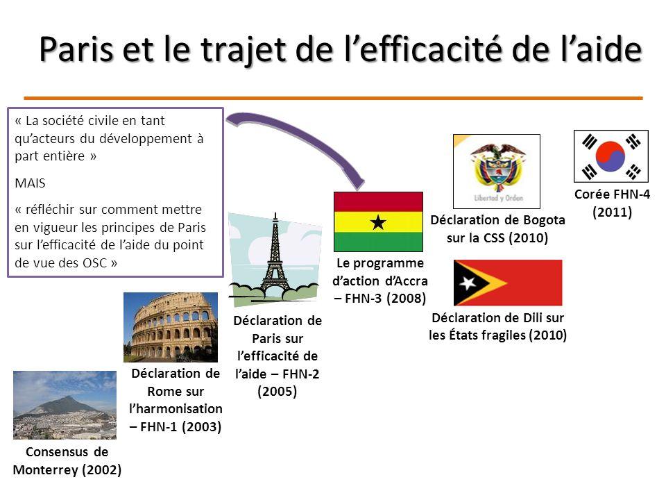 Paris et le trajet de lefficacité de laide Corée FHN-4 (2011) Consensus de Monterrey (2002) Déclaration de Rome sur lharmonisation – FHN-1 (2003) Déclaration de Paris sur lefficacité de laide – FHN-2 (2005) Le programme daction dAccra – FHN-3 (2008) Déclaration de Bogota sur la CSS (2010) Déclaration de Dili sur les États fragiles (2010) « La société civile en tant quacteurs du développement à part entière » MAIS « réfléchir sur comment mettre en vigueur les principes de Paris sur lefficacité de laide du point de vue des OSC »