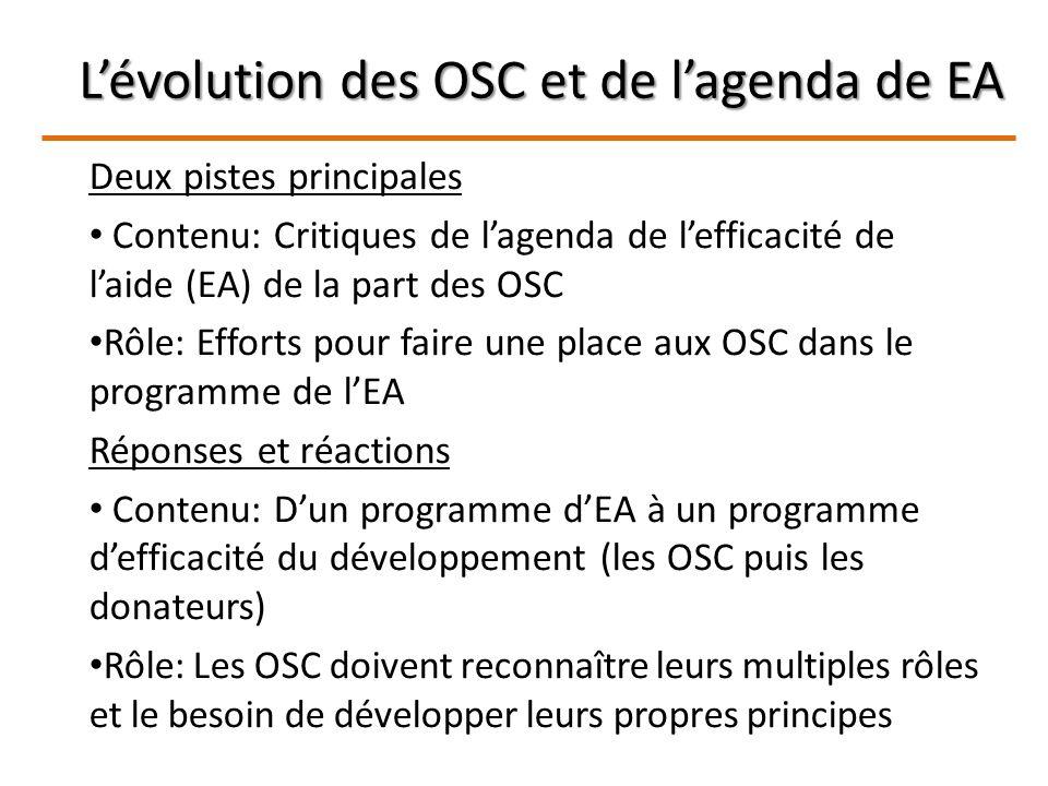 Lévolution des OSC et de lagenda de EA Deux pistes principales Contenu: Critiques de lagenda de lefficacité de laide (EA) de la part des OSC Rôle: Efforts pour faire une place aux OSC dans le programme de lEA Réponses et réactions Contenu: Dun programme dEA à un programme defficacité du développement (les OSC puis les donateurs) Rôle: Les OSC doivent reconnaître leurs multiples rôles et le besoin de développer leurs propres principes