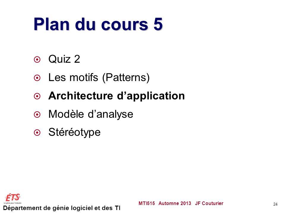 Département de génie logiciel et des TI Plan du cours 5 Quiz 2 Les motifs (Patterns) Architecture dapplication Modèle danalyse Stéréotype MTI515 Automne 2013 JF Couturier 24