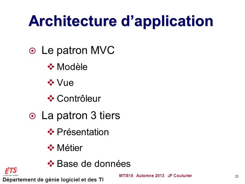 Département de génie logiciel et des TI Architecture dapplication Le patron MVC Modèle Vue Contrôleur La patron 3 tiers Présentation Métier Base de données MTI515 Automne 2013 JF Couturier 25
