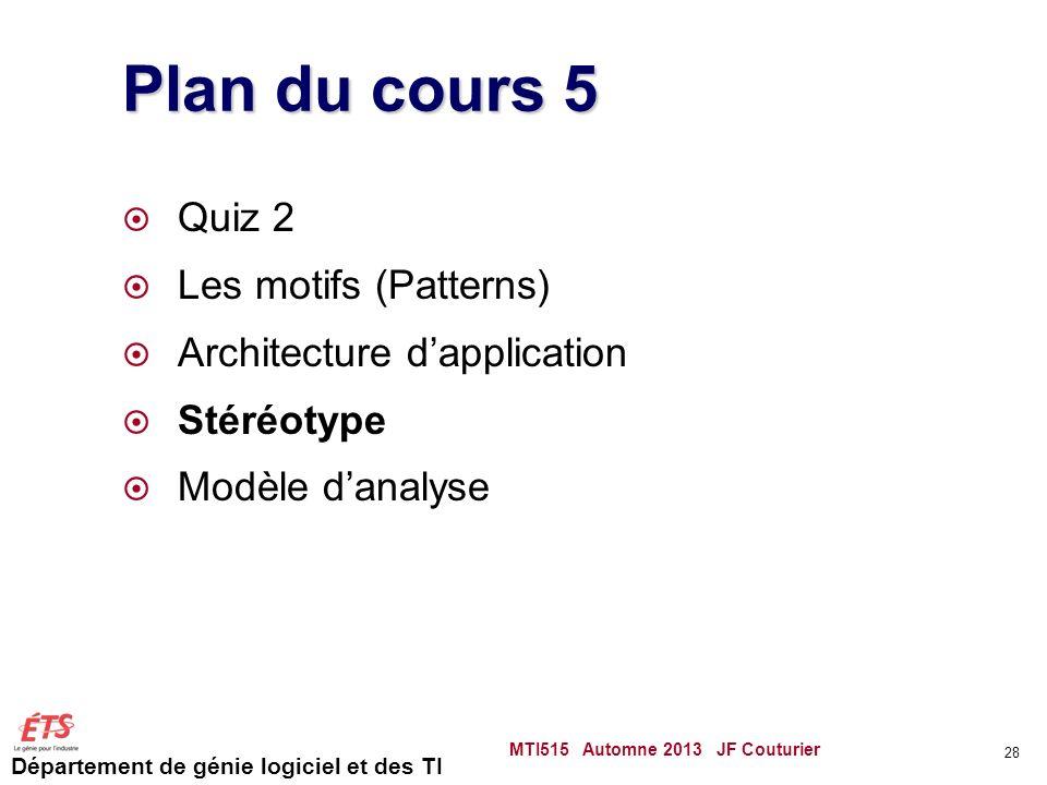 Département de génie logiciel et des TI Plan du cours 5 Quiz 2 Les motifs (Patterns) Architecture dapplication Stéréotype Modèle danalyse MTI515 Automne 2013 JF Couturier 28