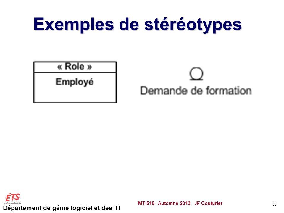 Département de génie logiciel et des TI Exemples de stéréotypes MTI515 Automne 2013 JF Couturier 30