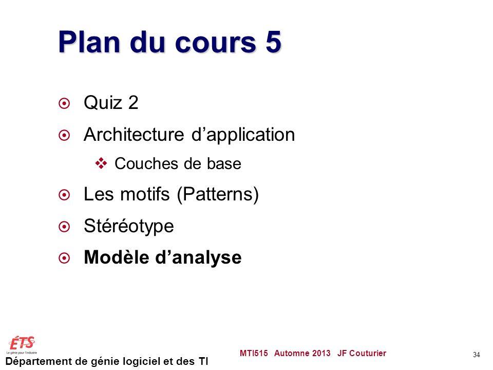 Département de génie logiciel et des TI Plan du cours 5 Quiz 2 Architecture dapplication Couches de base Les motifs (Patterns) Stéréotype Modèle danalyse MTI515 Automne 2013 JF Couturier 34