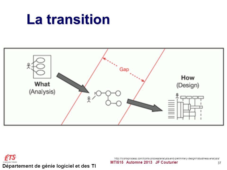 Département de génie logiciel et des TI La transition MTI515 Automne 2013 JF Couturier 37 http://iconixprocess.com/iconix-process/analysis-and-preliminary-design/robustness-analysis/