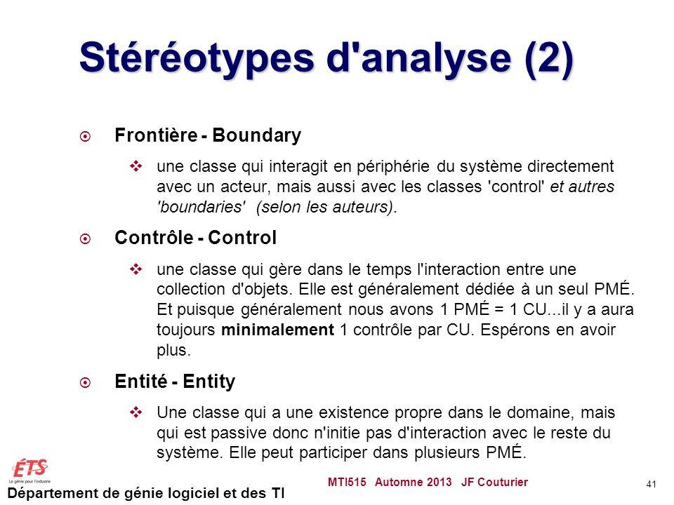 Département de génie logiciel et des TI Stéréotypes d analyse (2) Frontière - Boundary une classe qui interagit en périphérie du système directement avec un acteur, mais aussi avec les classes control et autres boundaries (selon les auteurs).