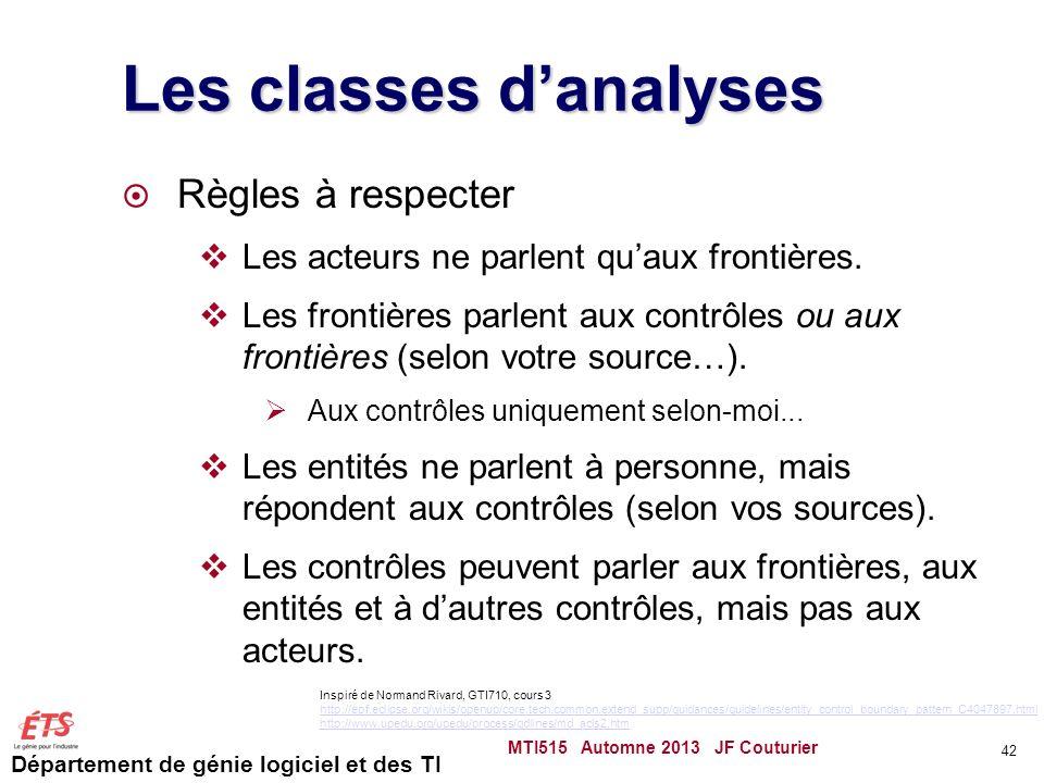 Département de génie logiciel et des TI Les classes danalyses Règles à respecter Les acteurs ne parlent quaux frontières.