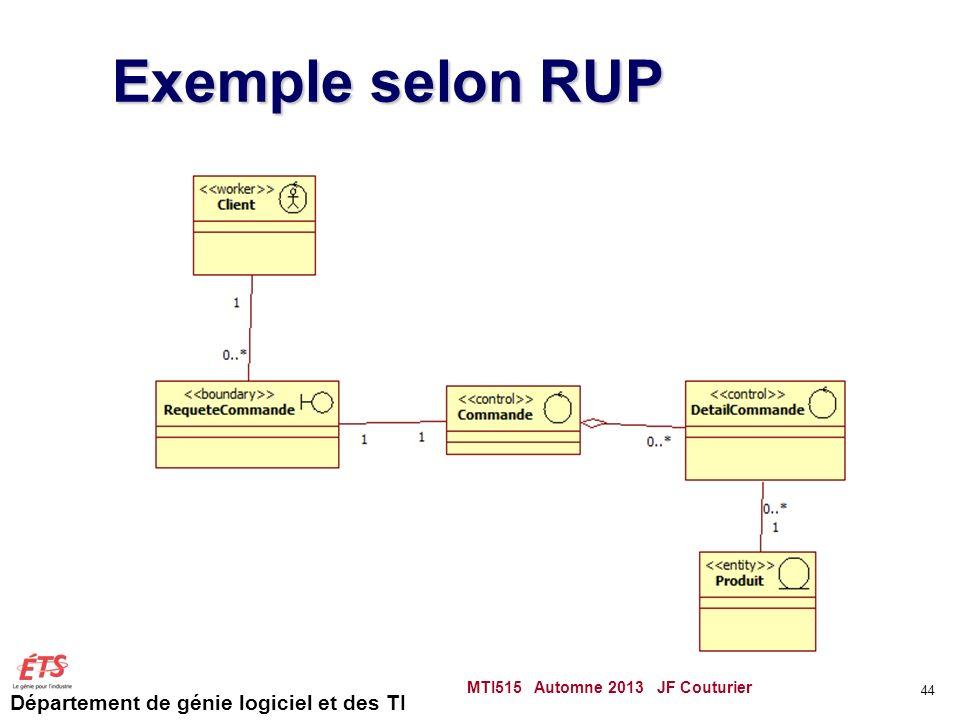 Département de génie logiciel et des TI Exemple selon RUP MTI515 Automne 2013 JF Couturier 44
